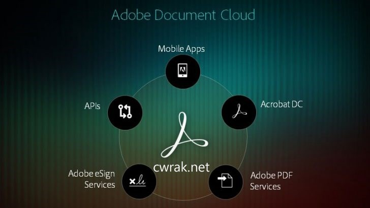 Adobe Document Cloud 2018 Crack 4.5 Free Download 32 and 64 Bit All Apps